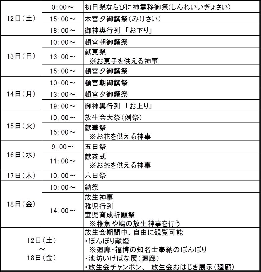 2015年放生会行事スケジュール